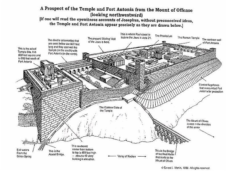 The Jewish Temple Model Jerusalem