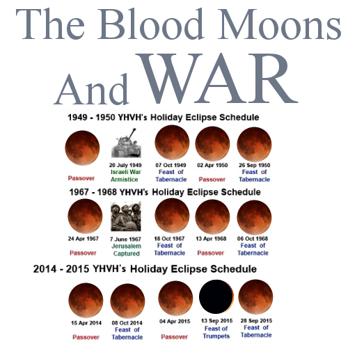 The Blood Moons And War