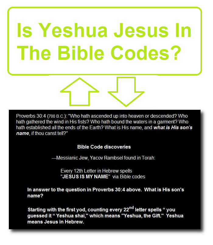 Yeshua In The Bible Codes