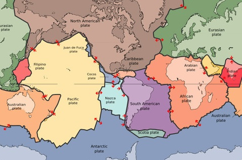 The lithospheric plates and their names.